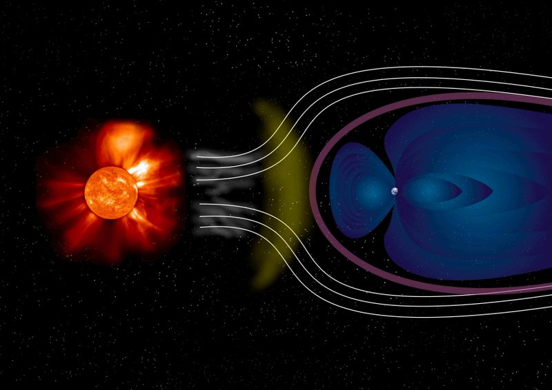 magnetosphere of Earth, credit ESA